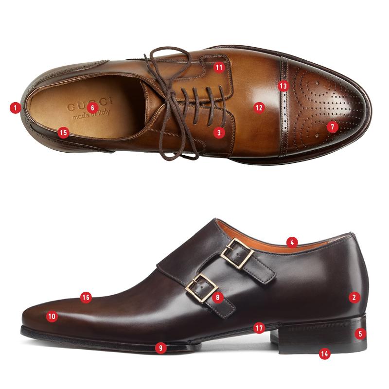 Manual Shoes Diagram
