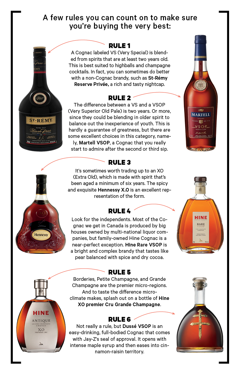 Cognac Everything You Wanted To Know But Were Too Afraid To Ask Sharp Magazine
